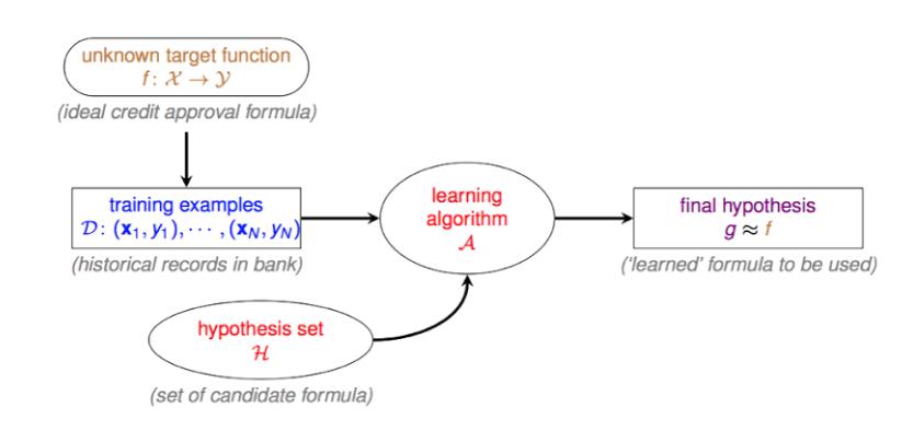 learning-flow