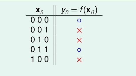 binary-classify-sample